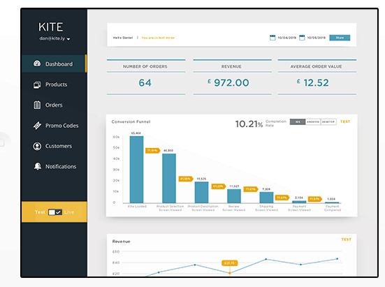 Kite offers precise analytics