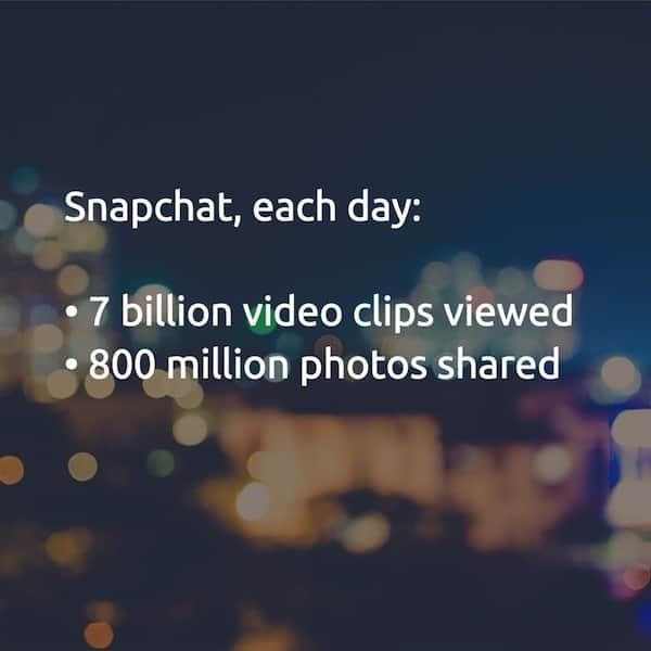Snapchat video viewed a day