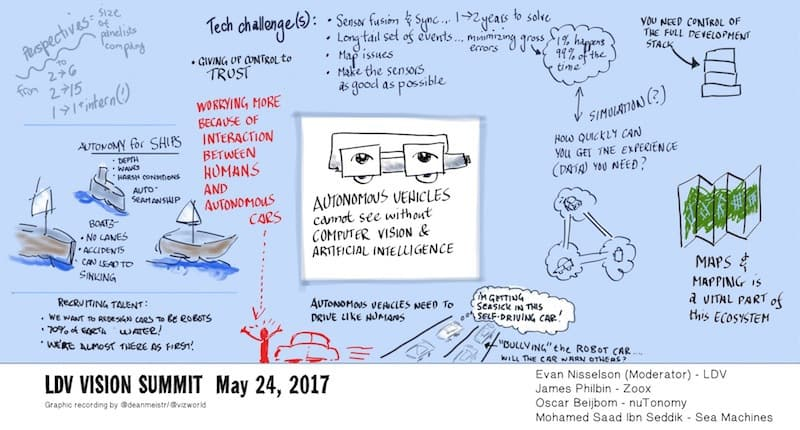 LDV VISION SUMMIT 2017 03 PANEL 2. ©VizWorld