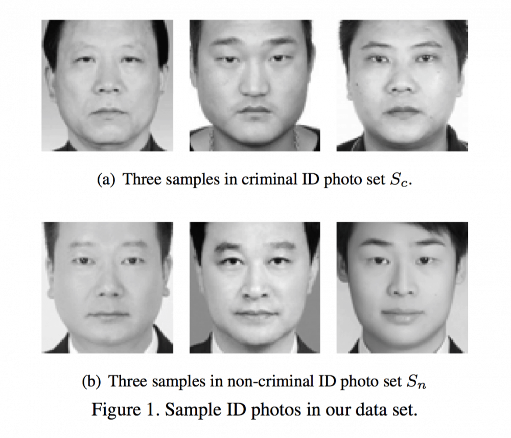 Using facial recognition to predict who is a criminal.