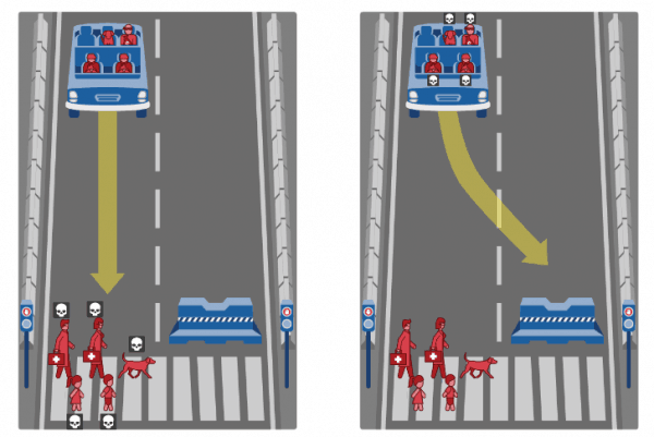The self-driving car version of the Trolley Problem.